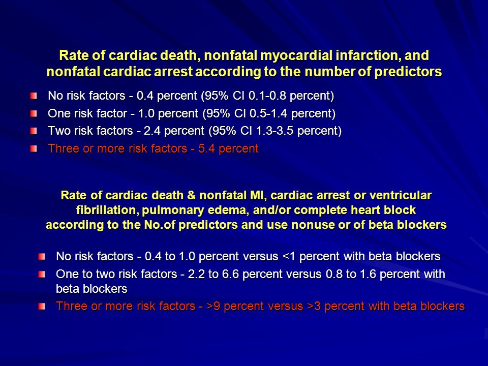 Rate of cardiac death, nonfatal myocardial infarction, and nonfatal cardiac arrest according to the number of predictors