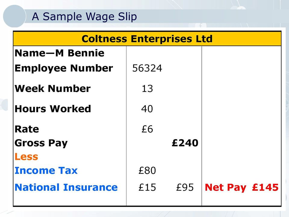 A Sample Wage Slip