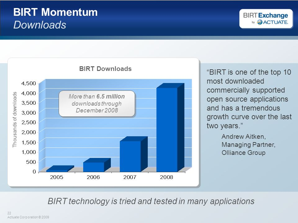 BIRT Momentum Downloads