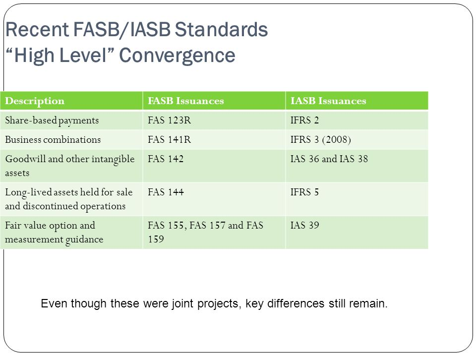 Recent FASB/IASB Standards High Level Convergence