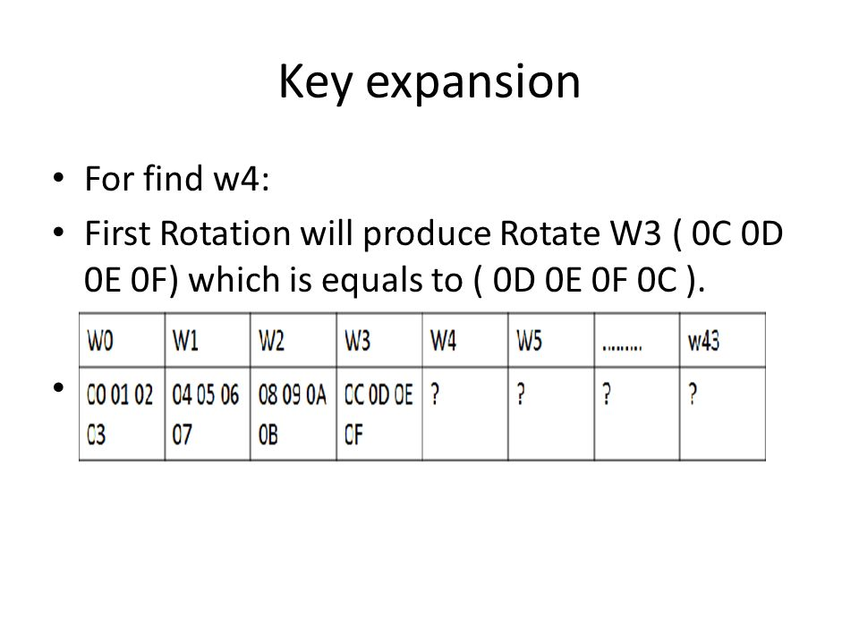 Key expansion For find w4: