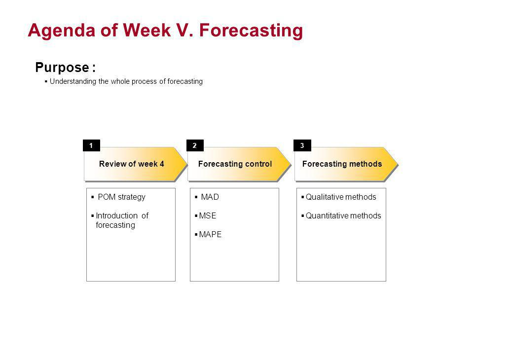 Agenda of Week V. Forecasting