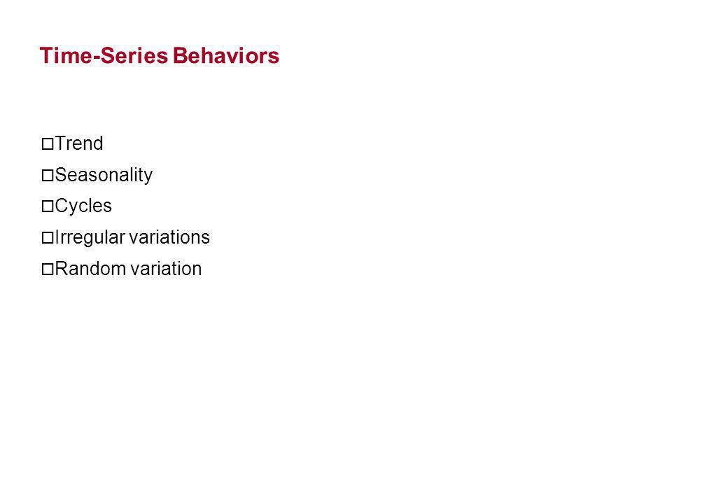 Time-Series Behaviors