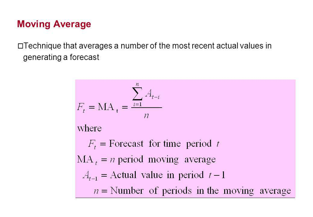 Moving Average Technique that averages a number of the most recent actual values in generating a forecast.