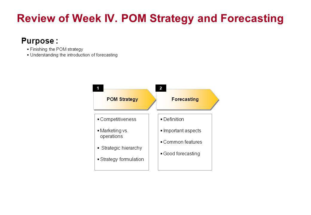 Review of Week IV. POM Strategy and Forecasting