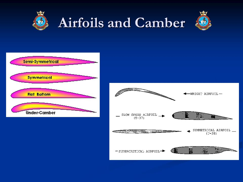 Airfoils and Camber