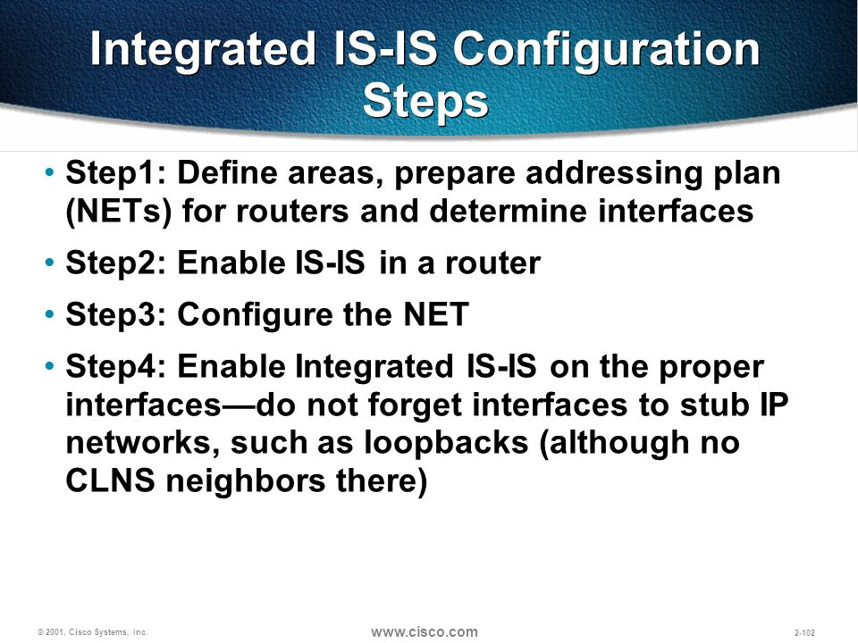 Integrated IS-IS Configuration Steps