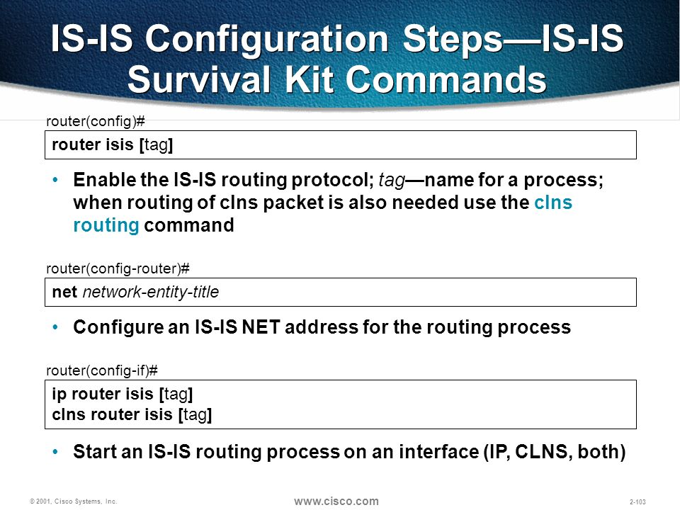 IS-IS Configuration Steps—IS-IS Survival Kit Commands