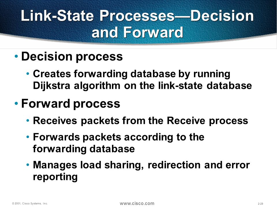 Link-State Processes—Decision and Forward