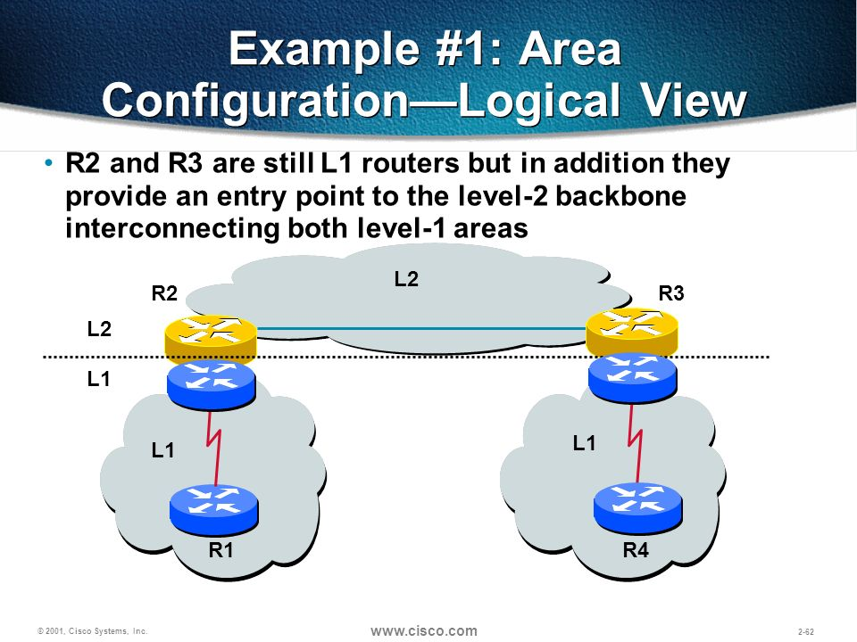 Example #1: Area Configuration—Logical View