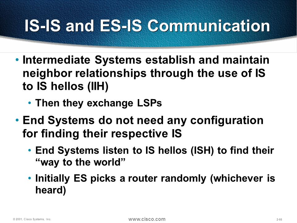 IS-IS and ES-IS Communication