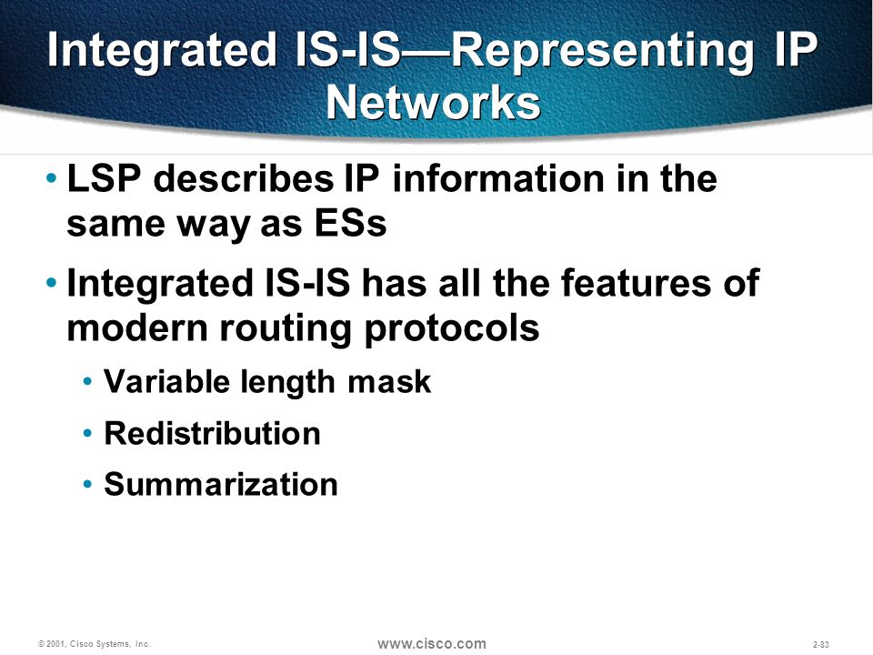 Integrated IS-IS—Representing IP Networks