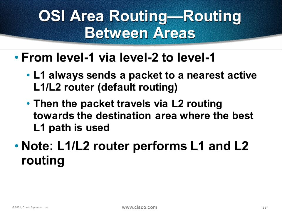 OSI Area Routing—Routing Between Areas