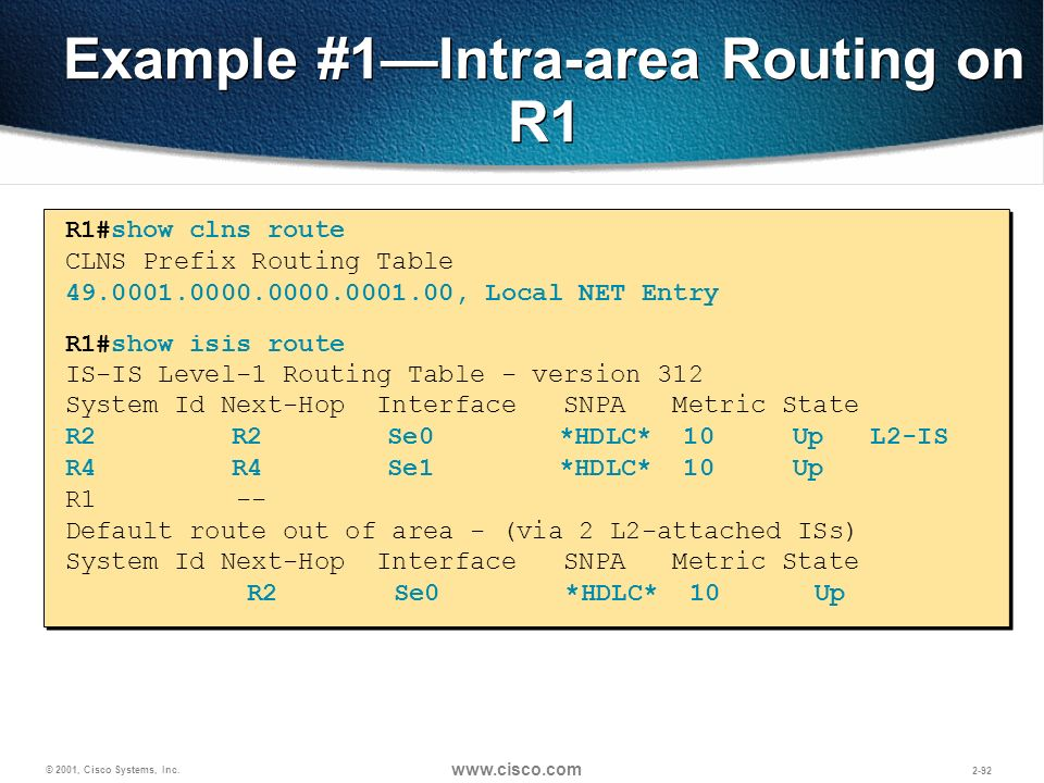 Example #1—Intra-area Routing on R1