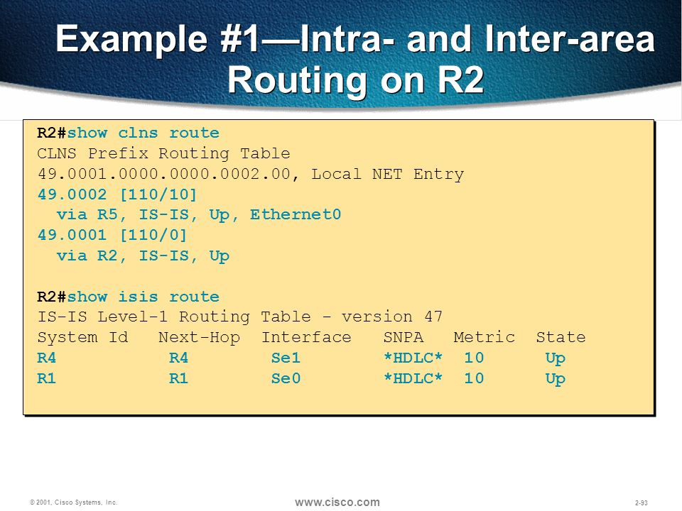 Example #1—Intra- and Inter-area Routing on R2