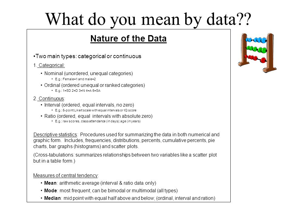 What do you mean by data Nature of the Data