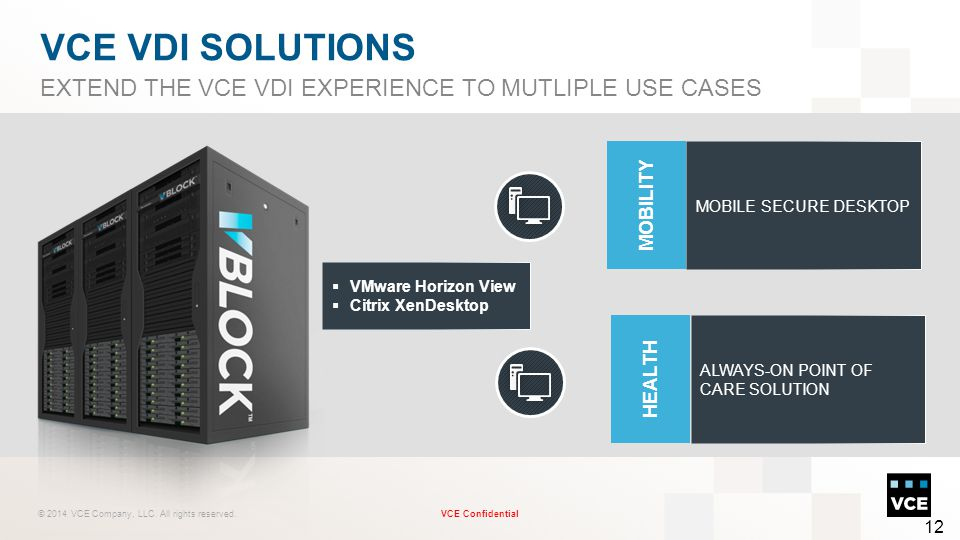 VCE VDI solutions Extend the vce VDI experience to MUTLIPLE USE CASES