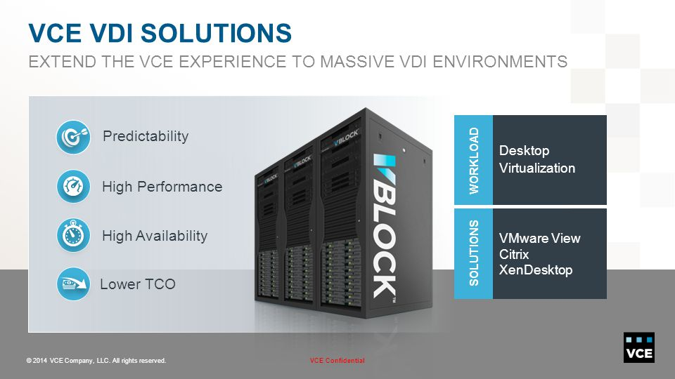 VCE VDI solutions Extend the vce experience to Massive vDI Environments. Desktop. Virtualization.