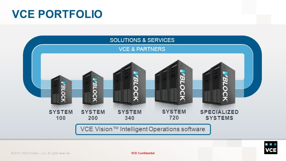VCE Vision™ Intelligent Operations software