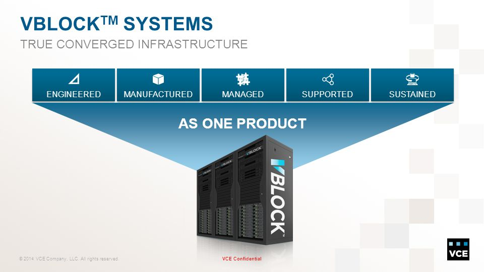 VblockTM Systems AS ONE PRODUCT True Converged infrastructure