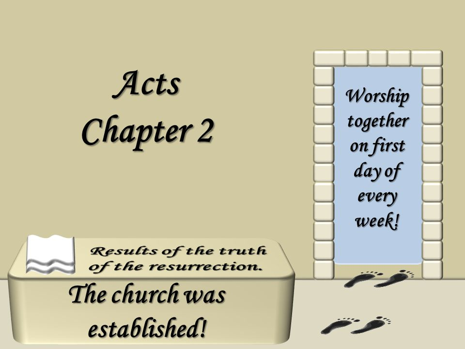 Acts Chapter 2 The church was established!