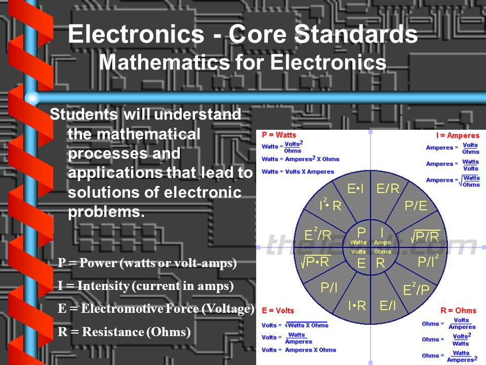 Electronics - Core Standards Mathematics for Electronics