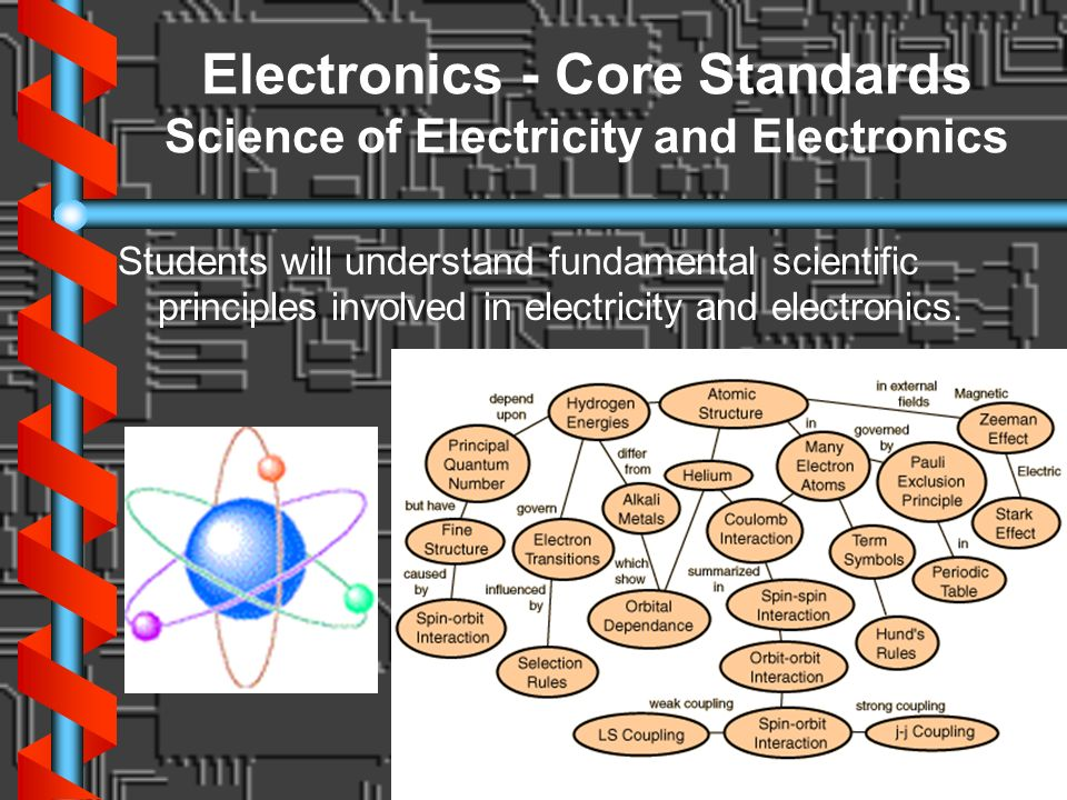 Electronics - Core Standards Science of Electricity and Electronics
