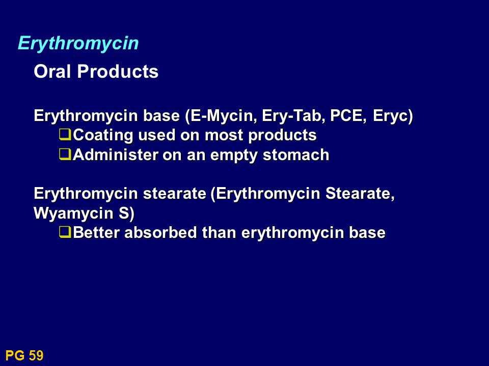 Erythromycin Oral Products