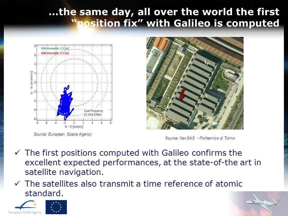 …the same day, all over the world the first position fix with Galileo is computed