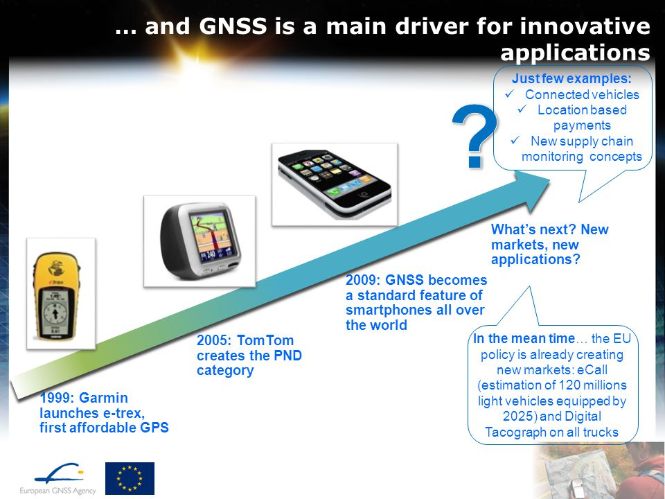 … and GNSS is a main driver for innovative applications