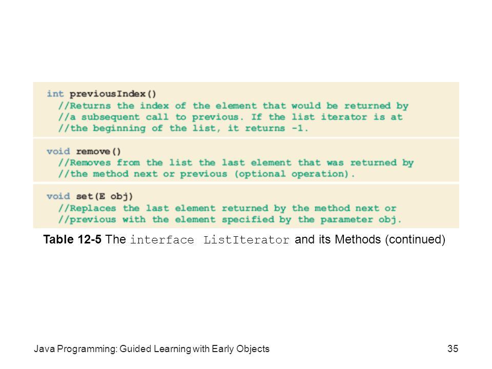 Table 12-5 The interface ListIterator and its Methods (continued)