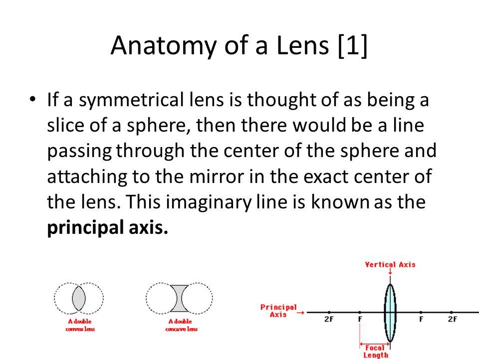 Light Lenses. - ppt video online download