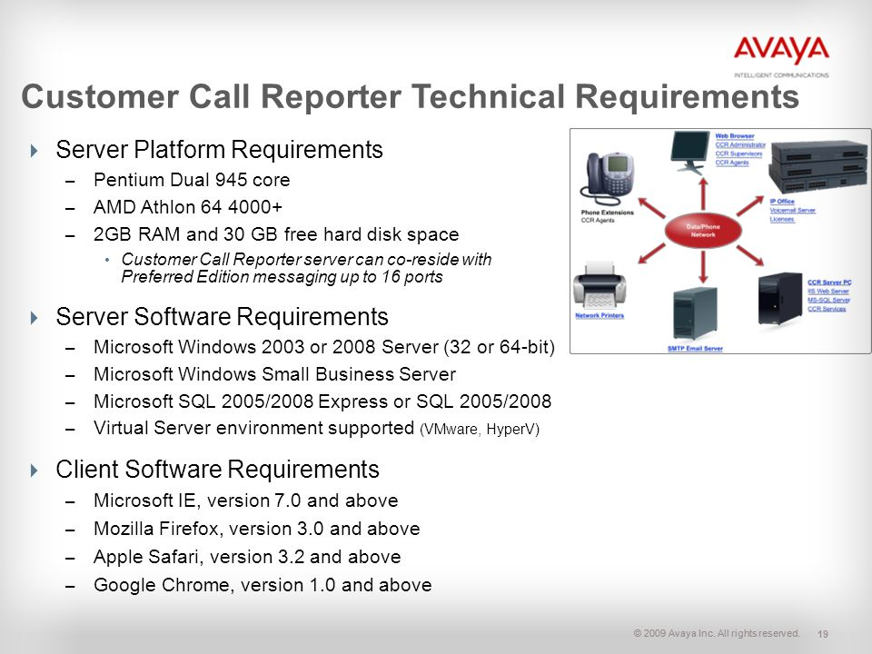 Customer Call Reporter Technical Requirements