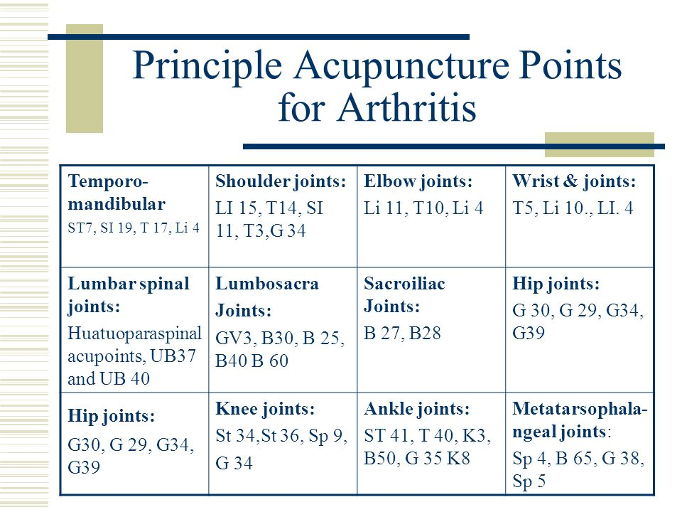 Pain Management by Acupuncture - ppt video online download