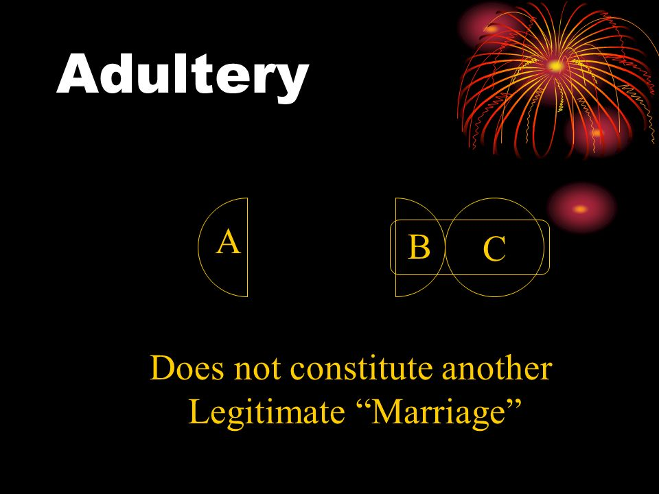 Adultery C A B Does not constitute another Legitimate Marriage