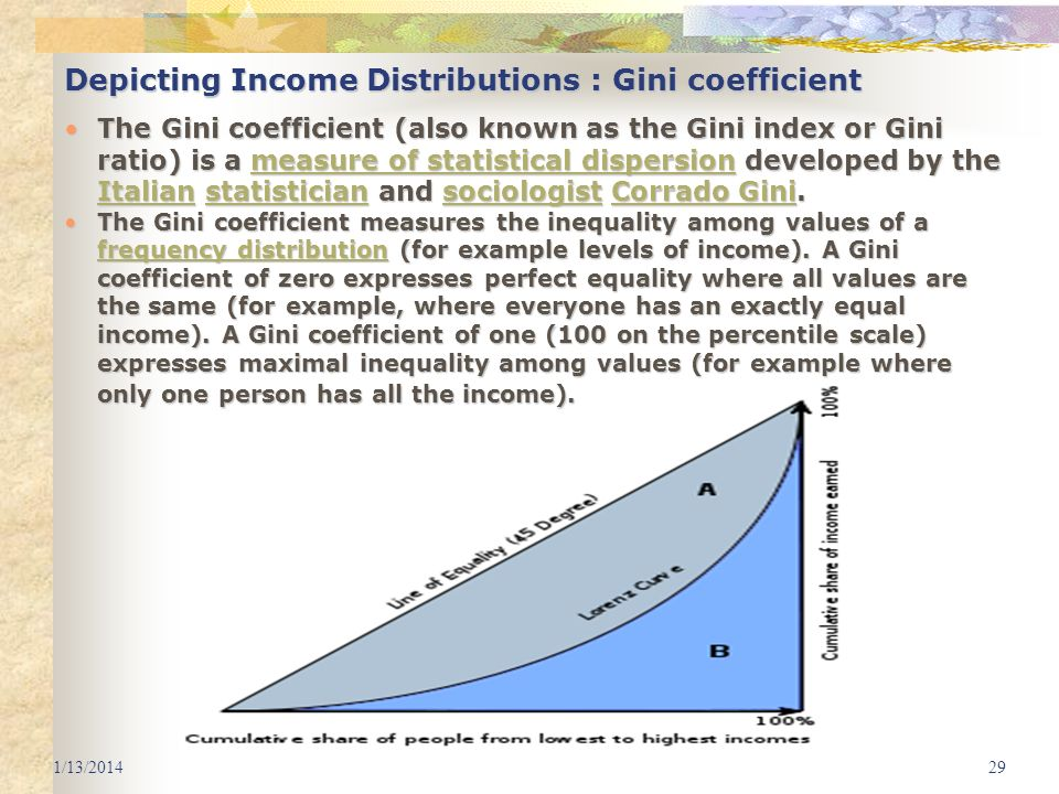 Depicting Income Distributions : Gini coefficient