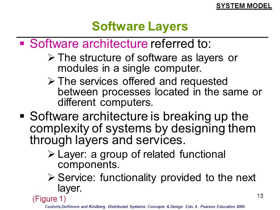 Software architecture referred to:
