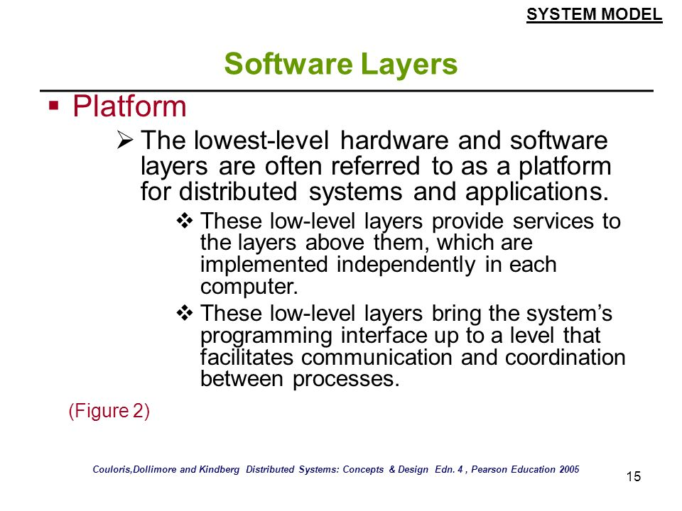 Software Layers Platform