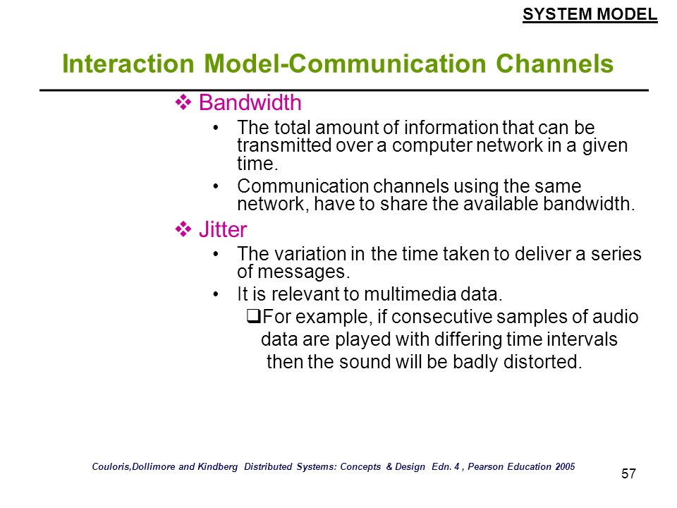 Interaction Model-Communication Channels