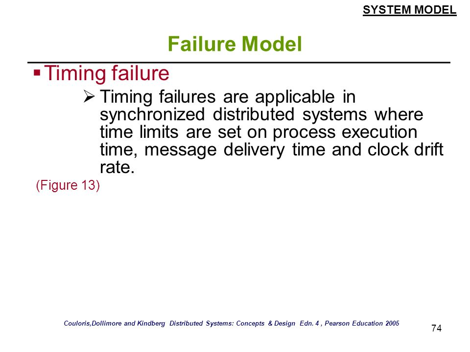Failure Model Timing failure