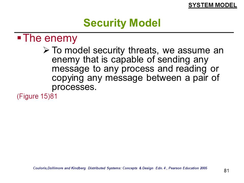 Security Model The enemy