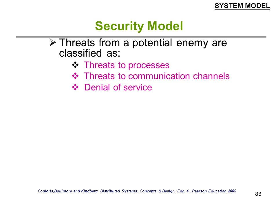 Security Model Threats from a potential enemy are classified as: