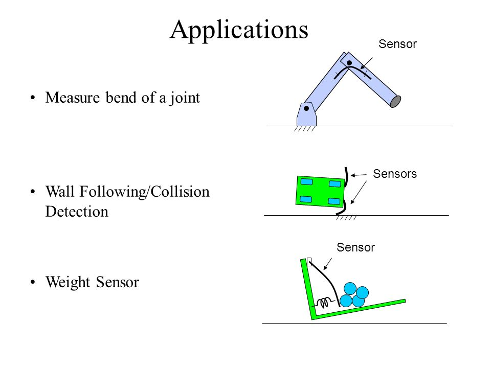 Applications Measure bend of a joint