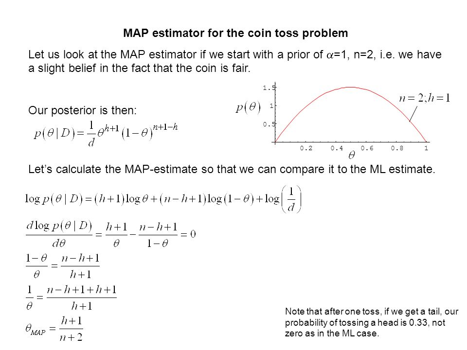 MAP estimator for the coin toss problem
