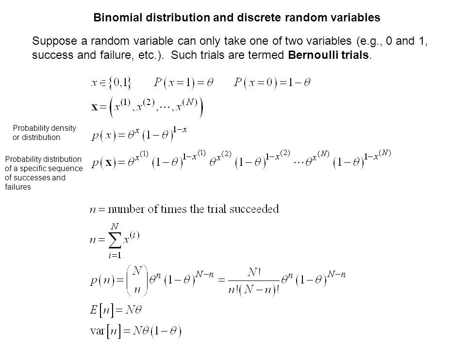 Binomial distribution and discrete random variables