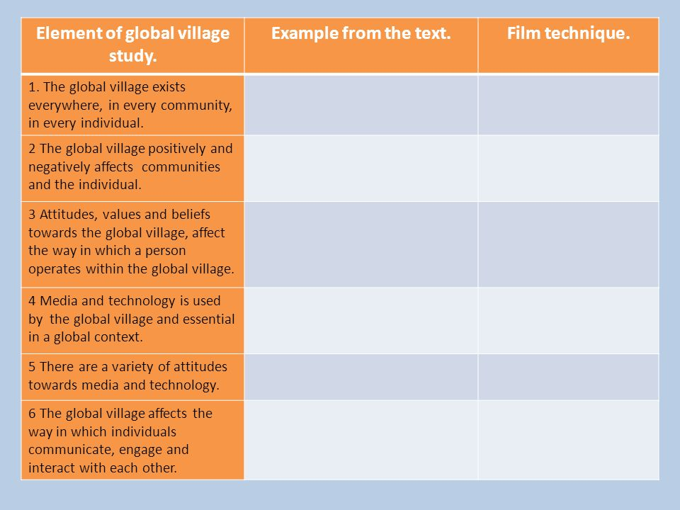 Element of global village study.