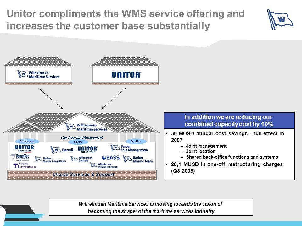 Unitor compliments the WMS service offering and increases the customer base substantially