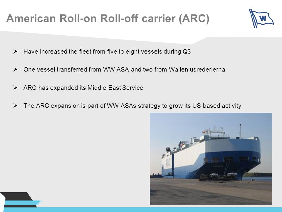 American Roll-on Roll-off carrier (ARC)
