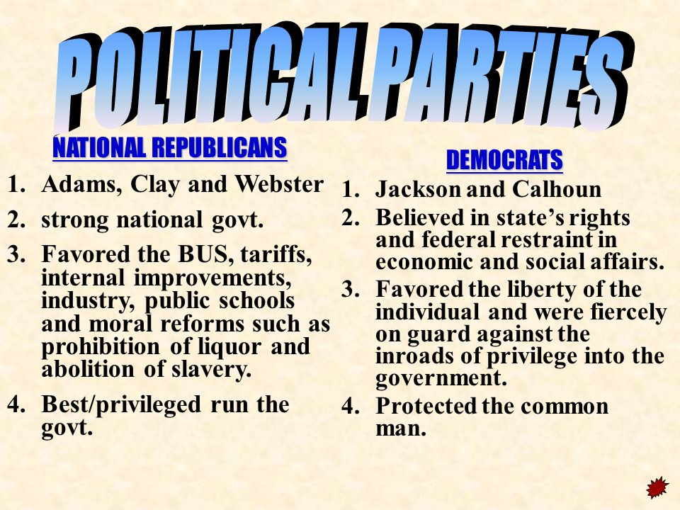 POLITICAL PARTIES NATIONAL REPUBLICANS Adams, Clay and Webster