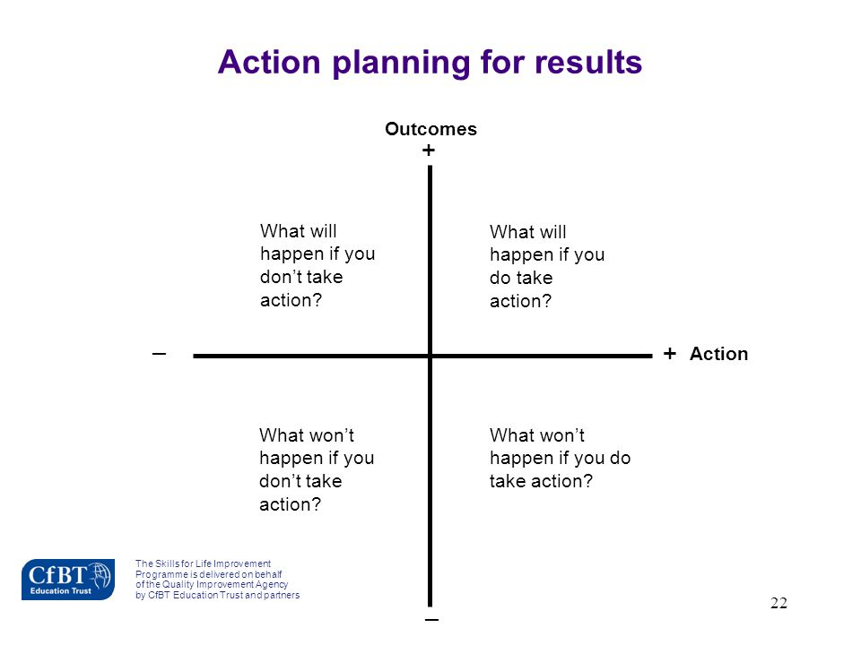 Action planning for results